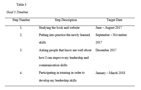 professional-development-plan3
